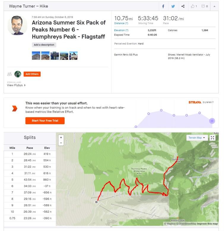 Arizona-Summer-Six-Pack-of-Peaks-Number-6-Humphreys-Peak-Flagstaff-Hike-Strava-Google-Chrome