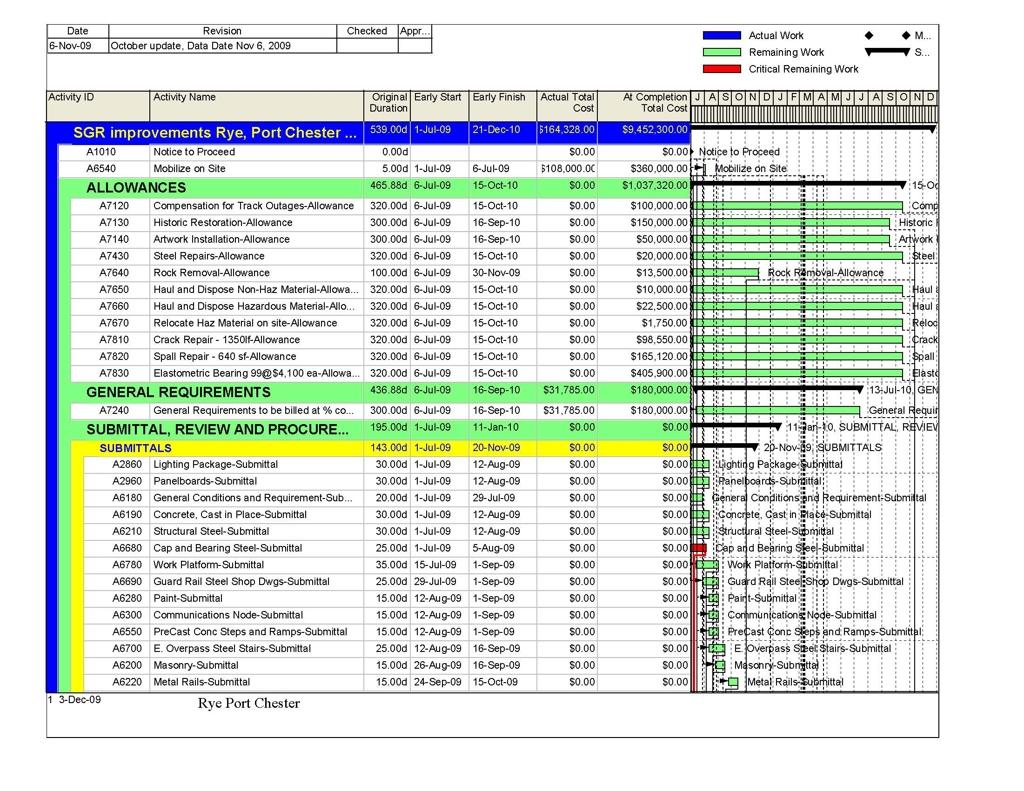 Cpm Scheduling