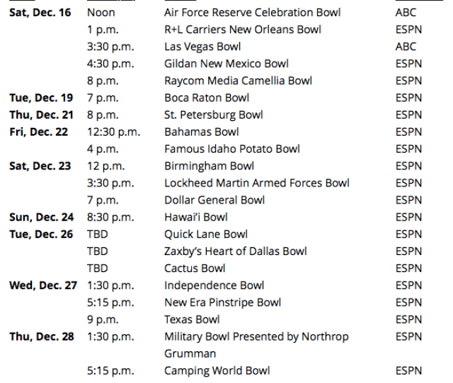 All Of The Games Are On Espn Except For Just Four On Abc And One On Espn2