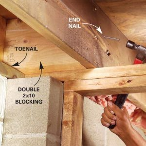 How to Install a LoadBearing Beam | The Family Handyman