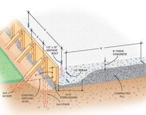 Form and Pour a Concrete Slab | The Family Handyman