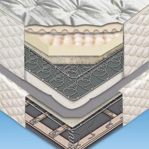 Original Mattress Factory Pillow Top