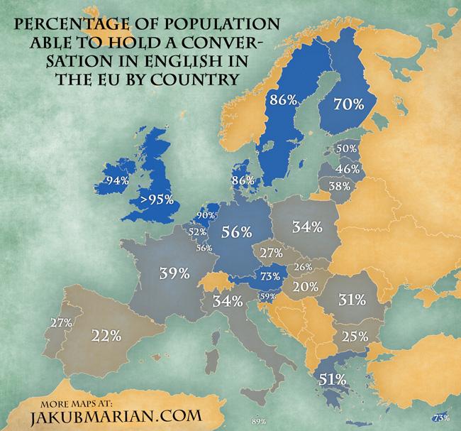 La répartition des populations à l'aise avec l'Anglais en Europe