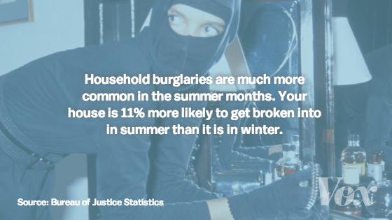 Burglary_bjs
