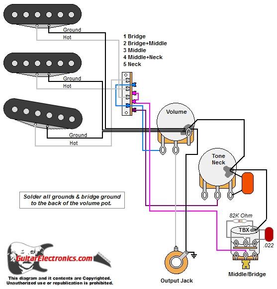 Strat w TBX Tone Control