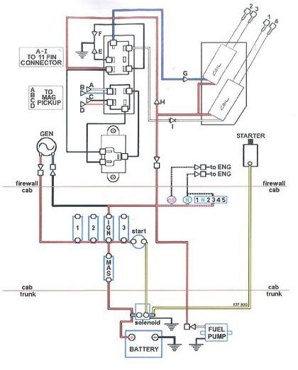 legend race car wiring diagram sel wire harness  begeboy