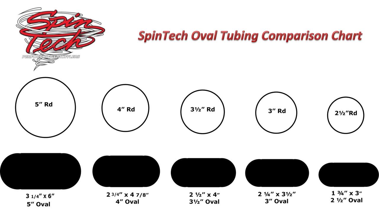oval straight length tubing
