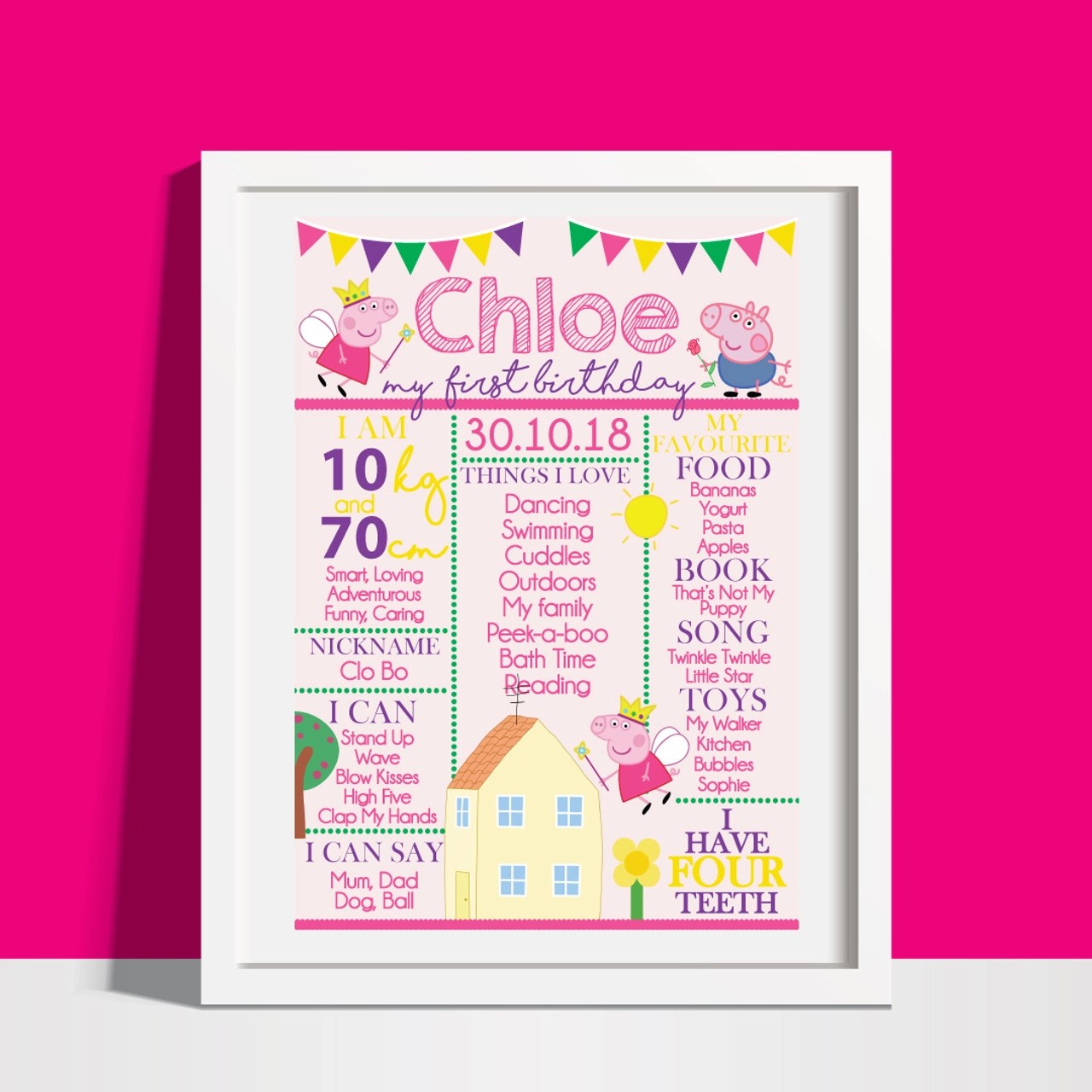 digital emailed peppa pig pink milestone board birthday poster design 20139