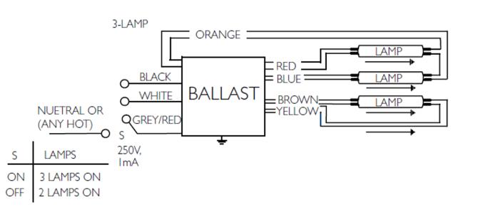 4 lamp t5ho wiring diagram centium ballasts  wiring diagram