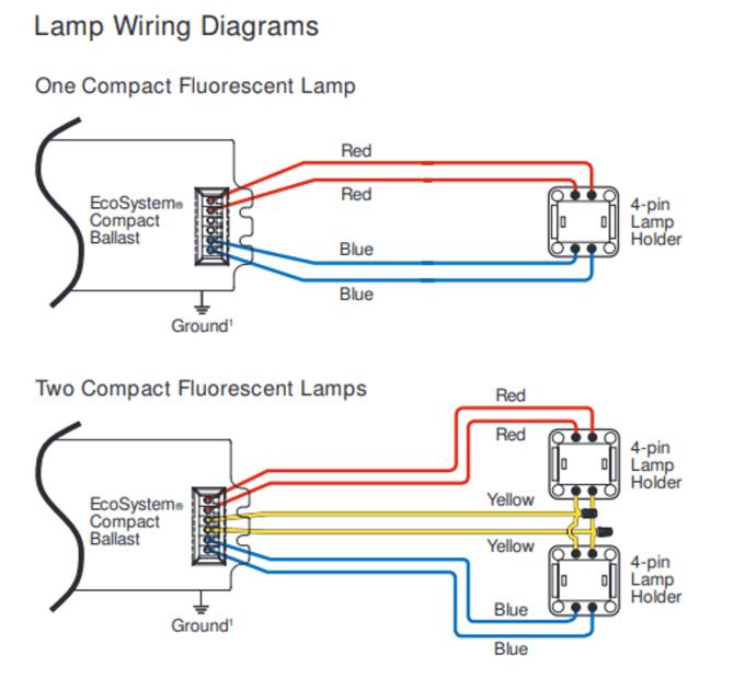 ec3dt4mwku1s lutron ecosystem digital dimming ballasts