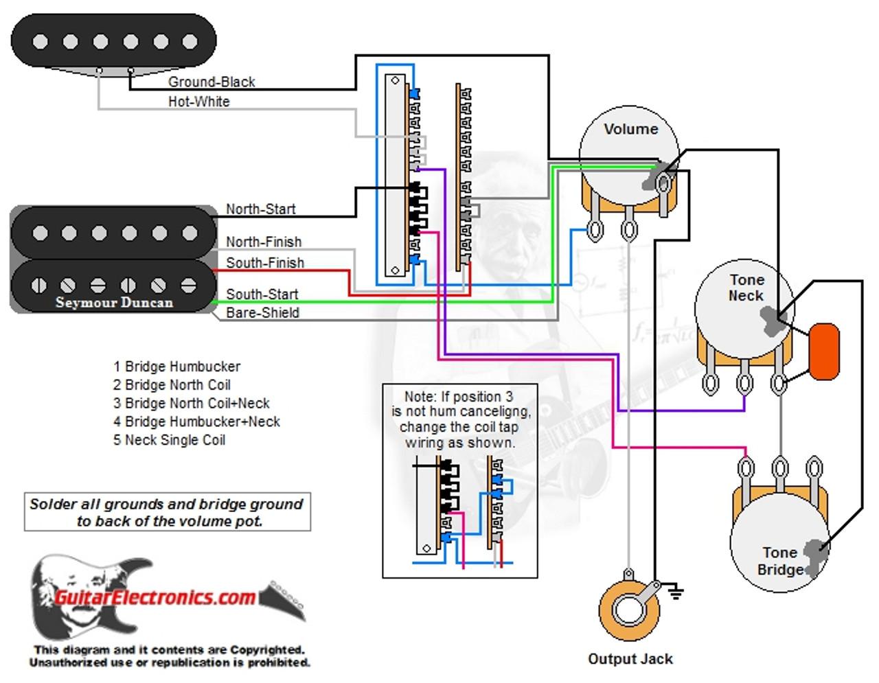 1 Humbucker/1 Single Coil/5-Way Lever Switch/1 Volume/2