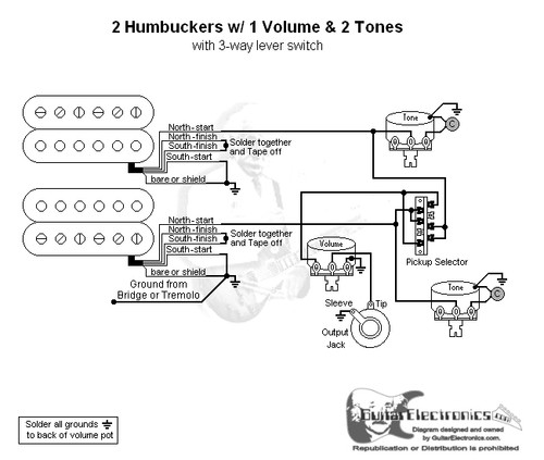 2 humbuckers/3way lever switch/1 volume/2 tones