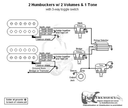 2 humbuckers/3way toggle switch/2 volumes/1 tone