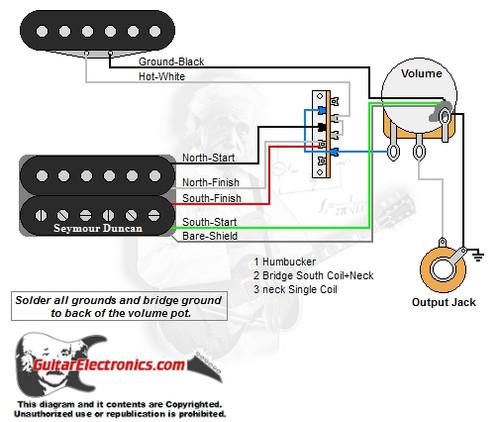 guitar wiring diagrams  1 humbucker1 single coil