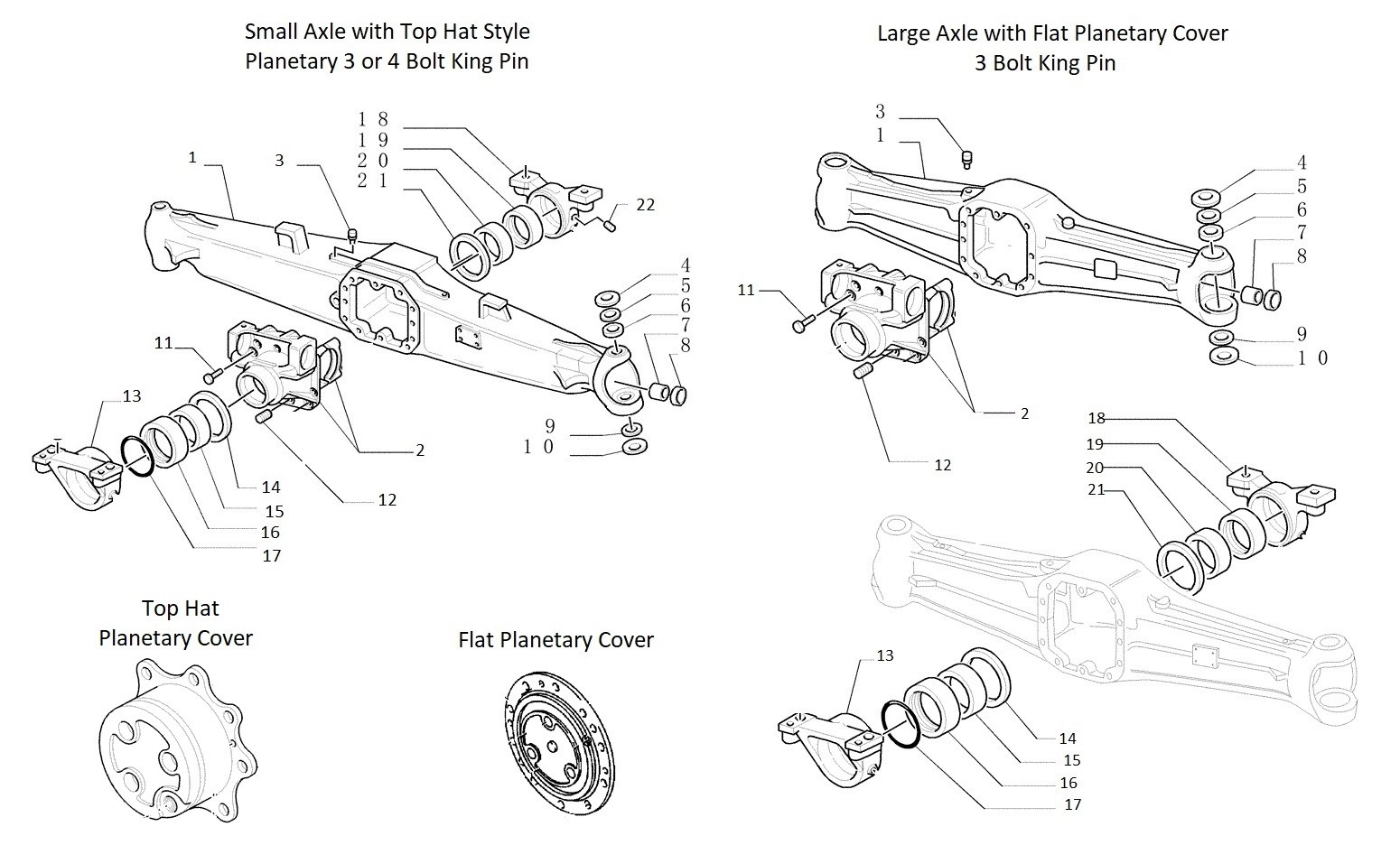 New Holland Backhoe Front Axle Housing