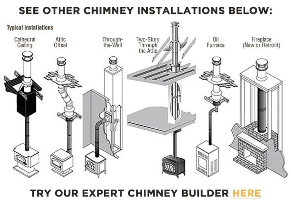 chimney pipe stove pipe installation