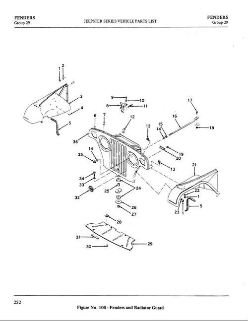 radiator grill body mount bushing kit