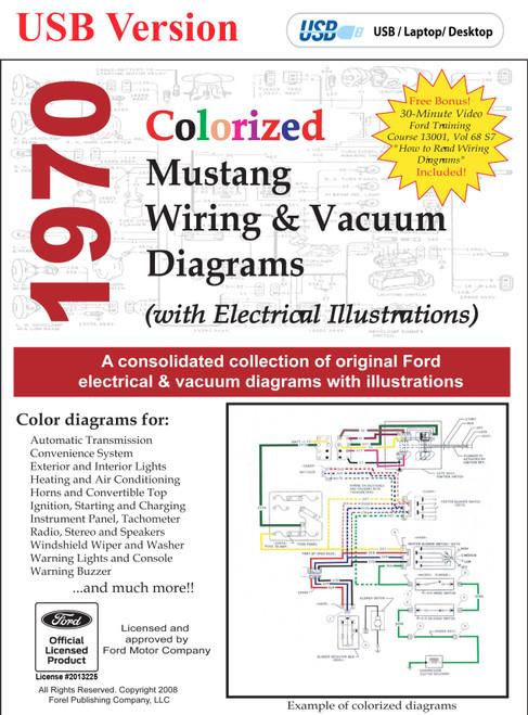 1970 mustang colorized wiring  vacuum diagram digital