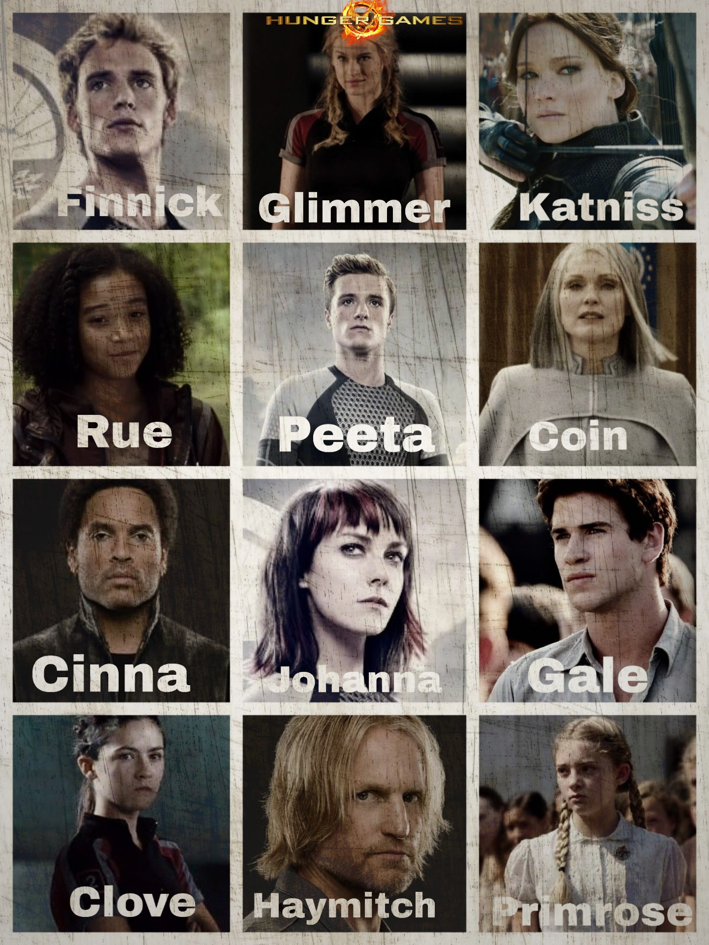 Happy Hunger Games Imgflip