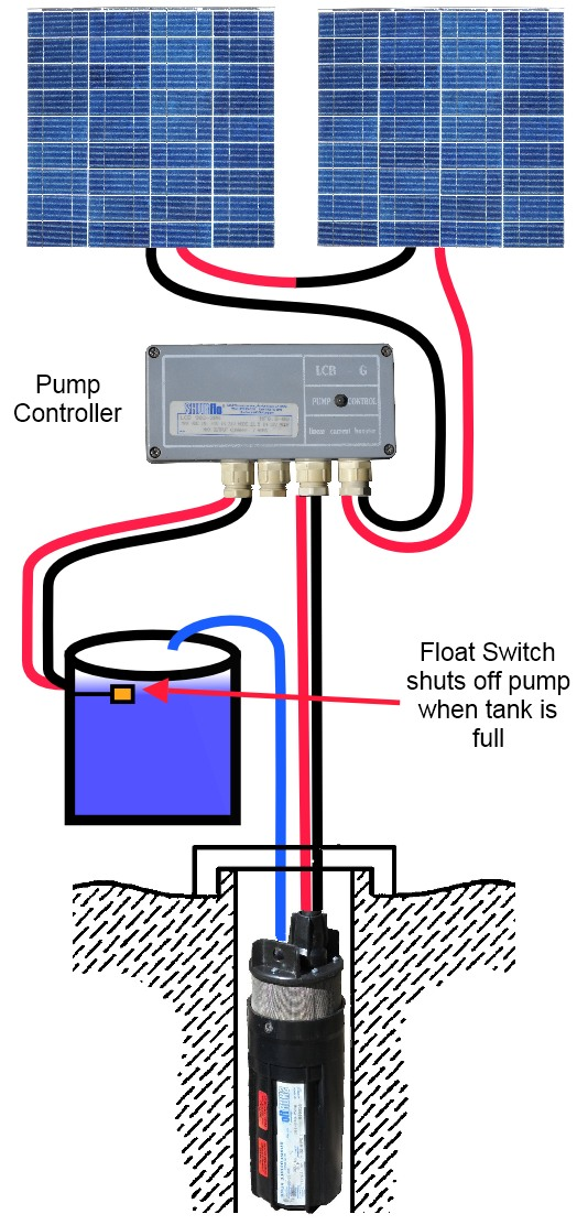 How to Use a Submersible Water Pump  24 Volt Wiring Diagram