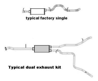truck exhaust kits