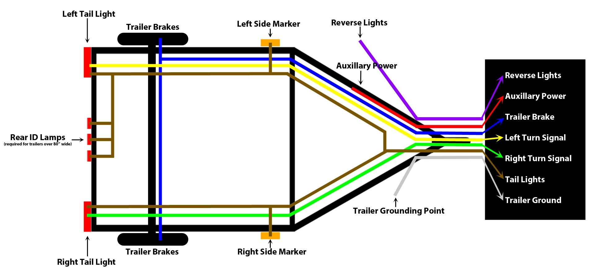kiefer horse trailer wiring diagram wiring diagram