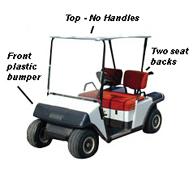 EZGO Golf Cart Year & Model Guide | EZGO Golf Parts & Accessories | EZGO Identification for Rear