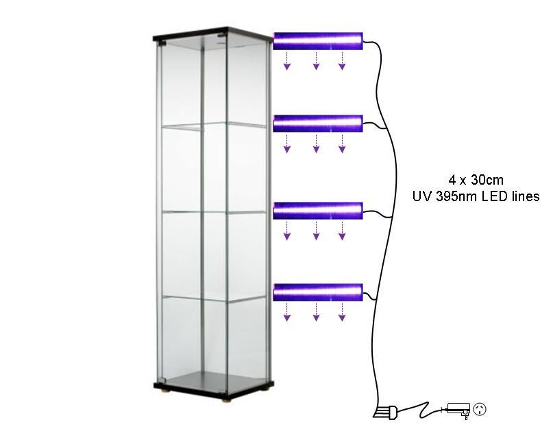 uv ultra violet led lights for glass display cabinets