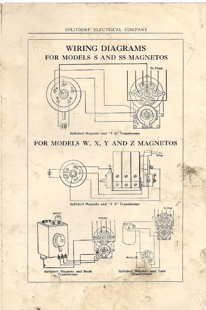 Mago Rx:  Splitdorf  Splitdorf Wiring Diagrams 1914