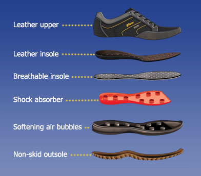 grisport active range sole design