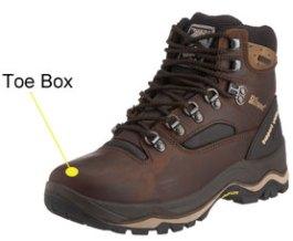 Grisport Quatro Toe Box