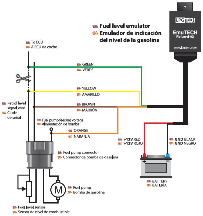 LPGTECH EmuTECH 02 Fuel Level Emulator