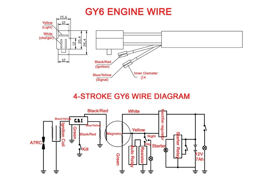 GY6 Engine Wiring Diagram