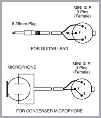 Amazing 3 pin xlr wiring diagram pictures inspiration electrical glamorous mic xlr wiring diagram pictures best image wire binvm swarovskicordoba Image collections
