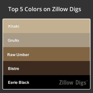 Zillow Digs - Top 5 colors of late summer