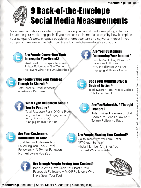 9 Key Social Media Measurements To Answer 9 Key Strategic Questions image Slide11