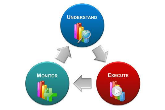 A 3 Step Approach to Marketing Analytics: Step 3 – Monitor image Marketing Analitycs