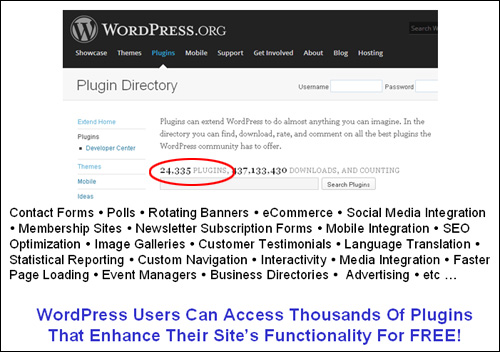 The Benefits Of Using WordPress As A Content Management System image wpt0077005