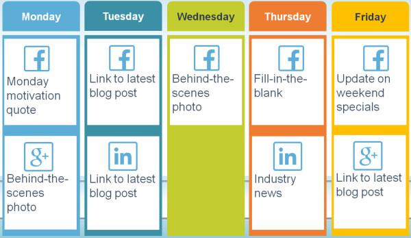 Scaletta pubblicazione social