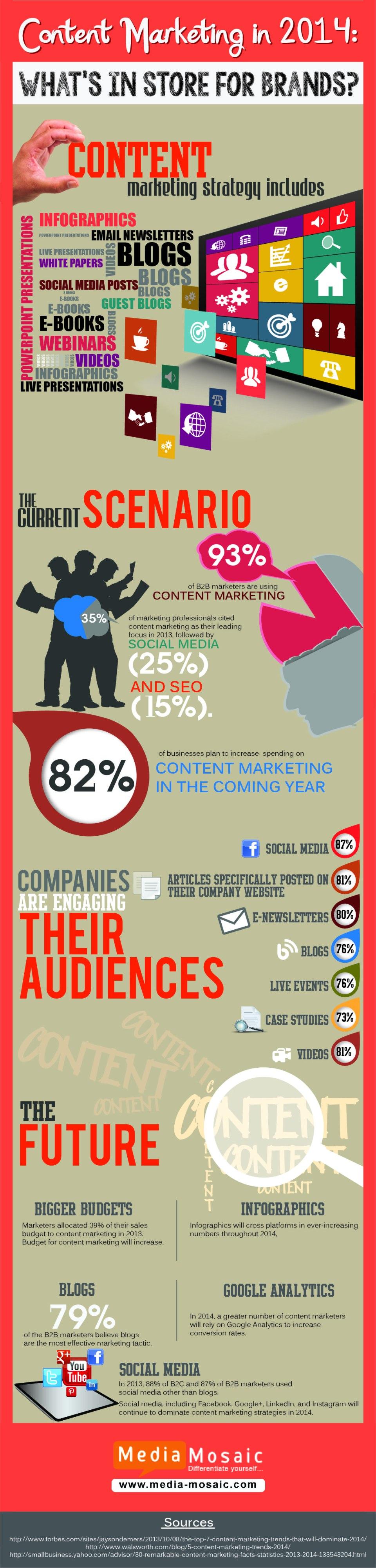 want to fail at social media marketing?