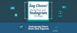 Fuel Your Instagram Strategy With These Tips (Header)