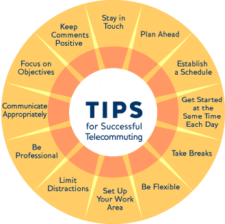 Telecommuting-tips