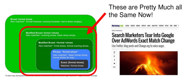 google adwords feature loss