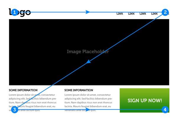 z-shape-web-design