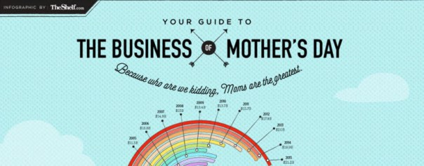 mothers day infographic ft image 1