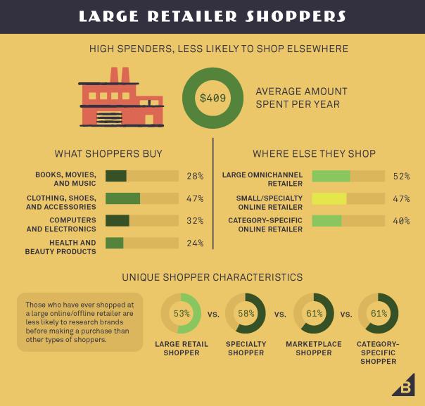 ConsumerBehavior_Infographics4_Page_18