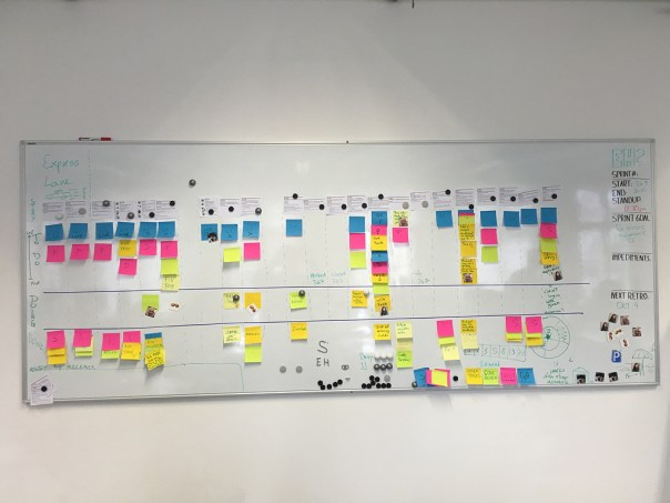 How to create offline boards – Agile transition part 3 by Age of Product
