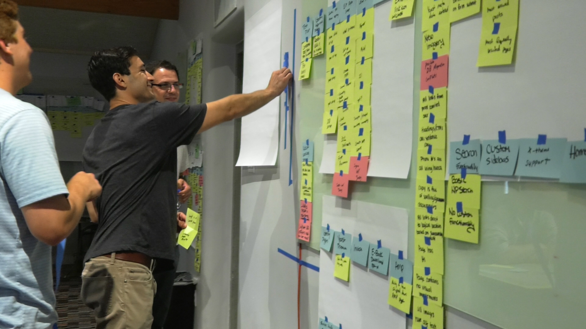 The LaneTerralever Team Roadmapping