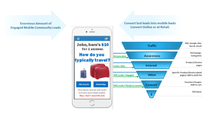 Mobile Engaged Leads