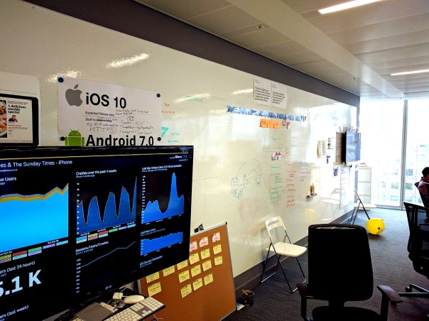 Agile workspace: the importance of whiteboards – Age of Product
